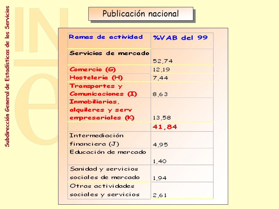 Subdirección General de Estadísticas de los Servicios Para ambas variables: Publicación nacional -Comercio (50+51+52) -Turismo (55+63.3) -Transporte (60+61+62+63.1+63.2+63.4+64.1) -Tecnologías de la información (64.2+72) -Actividades inmobiliarias y de alquiler (70 y 71) -Servicios a empresas (73 y 74)