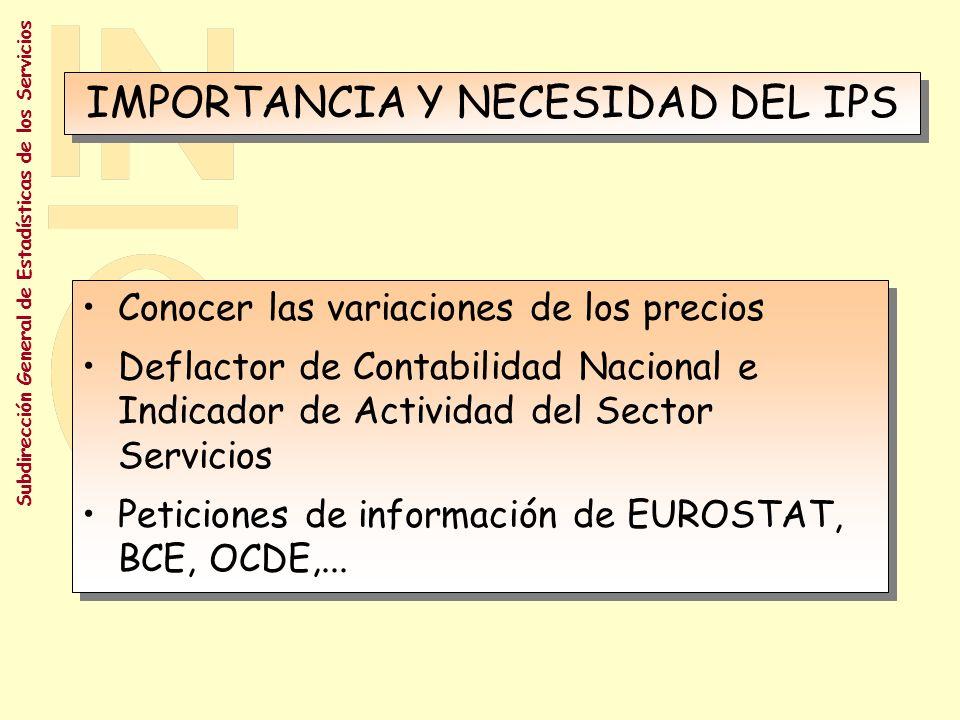 Subdirección General de Estadísticas de los Servicios Publicación nacional
