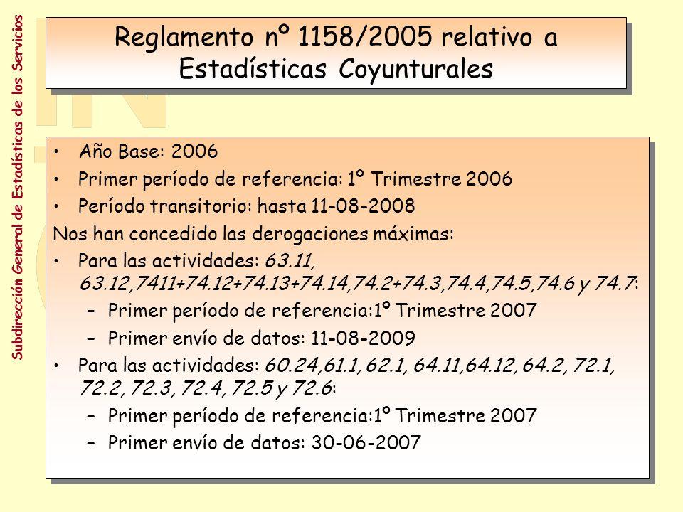 Reglamento nº 1165/98 relativo a Estadísticas Coyunturales 1ª Versión: Todos los índices de la Prioridad 1 Problemas: algunas actividades no están contempladas en el Reglamento para las otras variables (70, 71) Año Base: 2005 Periodo Transitorio: 3 ó 4 años –Discusión: ¿Sólo transacciones entre empresas.