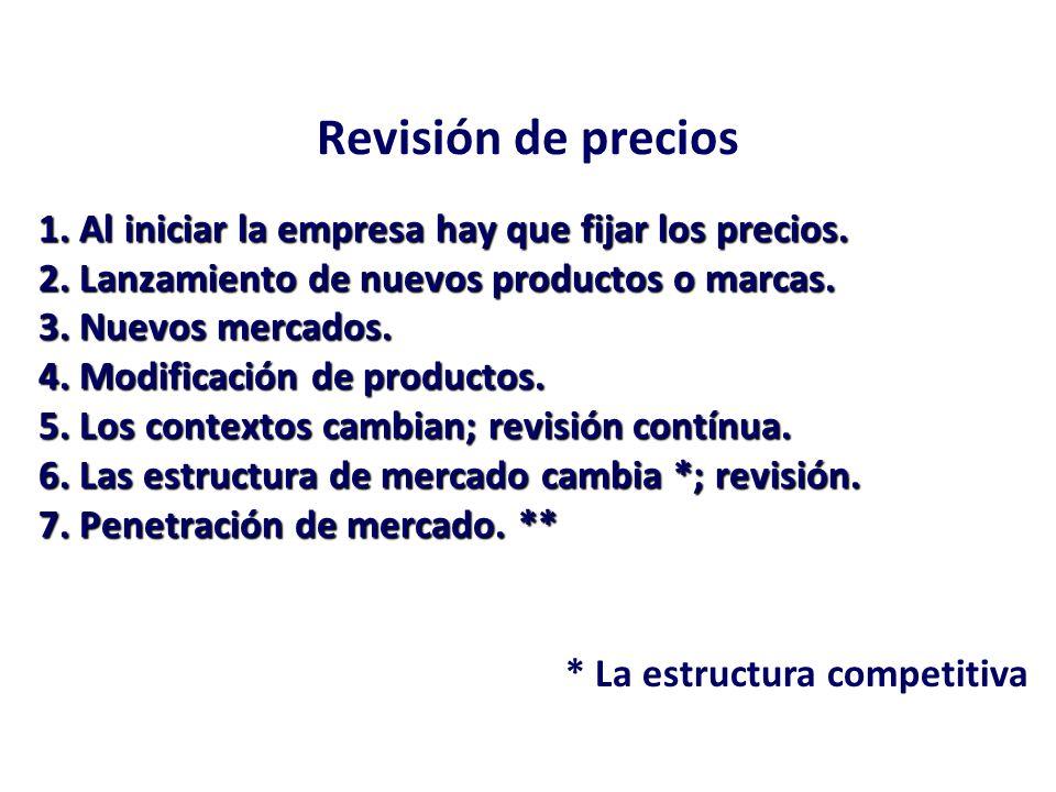 REVISIÓN DE PRECIOS