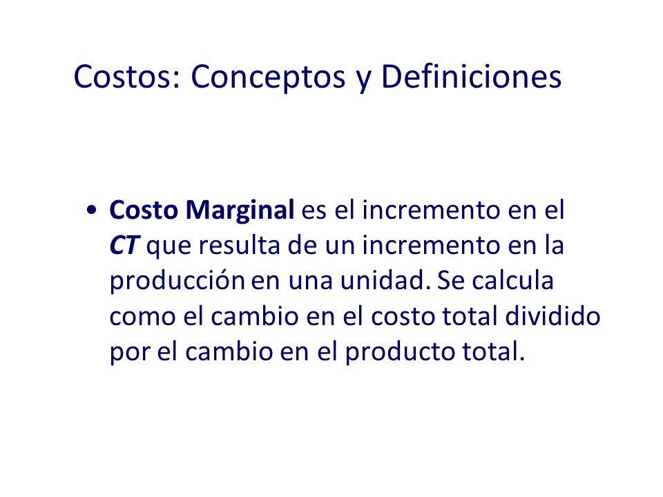 CT = CFT + CVT Costos: Conceptos y Definiciones