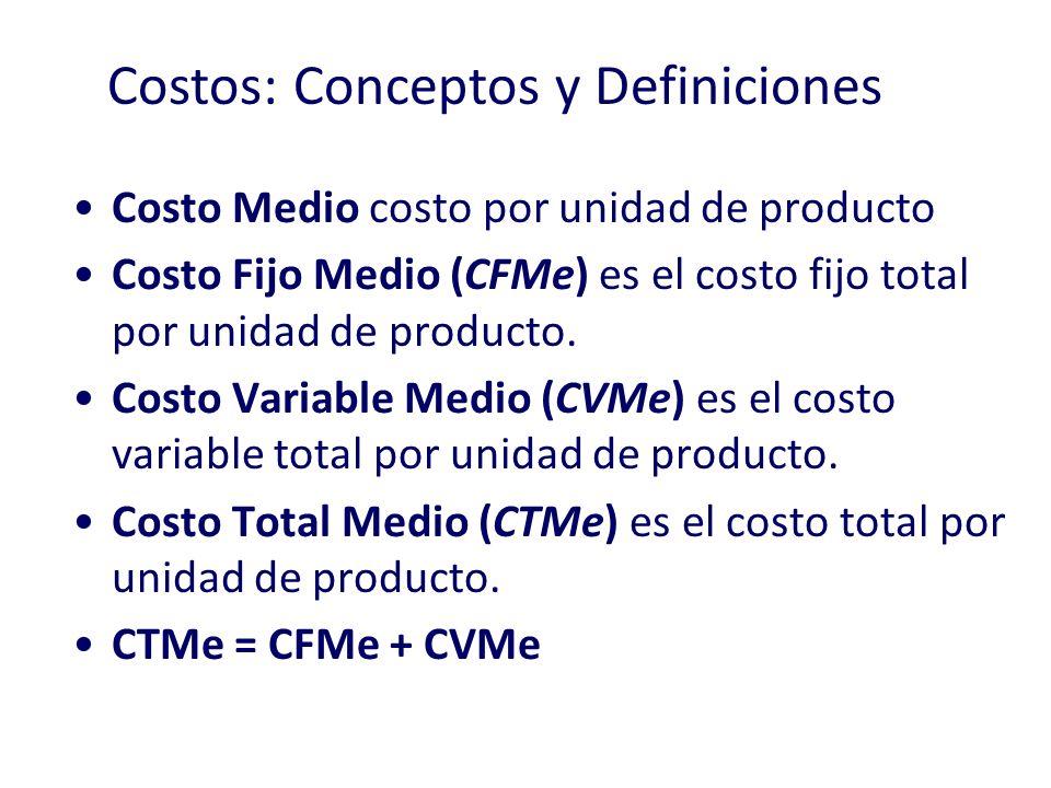 Costo Marginal es el incremento en el CT que resulta de un incremento en la producción en una unidad. Se calcula como el cambio en el costo total divi