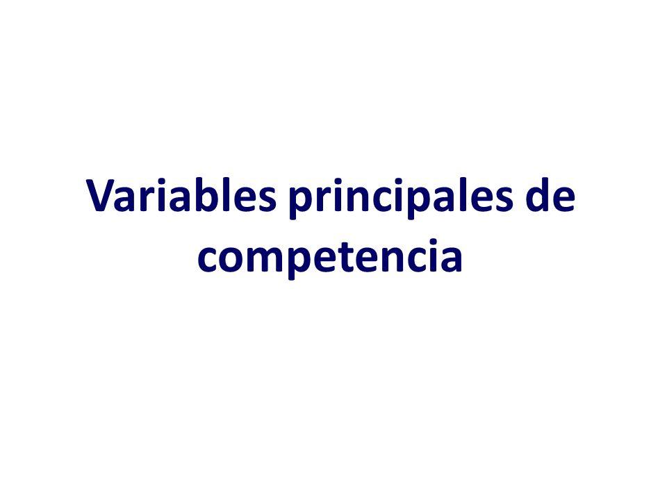 La competencia La competencia es inevitable, aunque las empresas preferirían no competir.