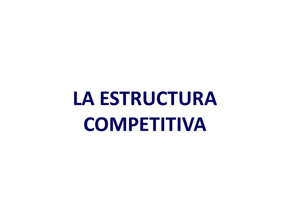 Tipos de mercados Monopolio 1 Oligopolio 2 Competencia monopolística 3 Competencia perfecta 4