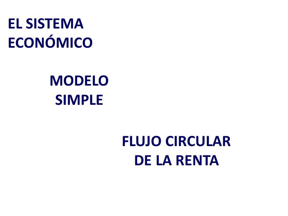 EL SISTEMA ECONÓMICO FLUJO CIRCULAR DE LA RENTA MODELO SIMPLE