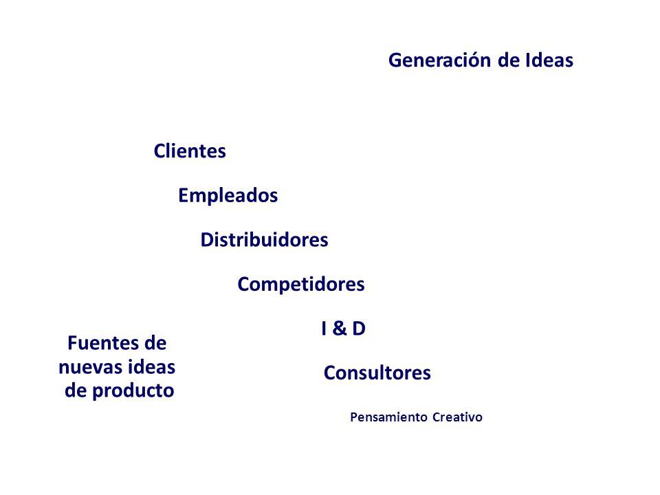 Justificación del Desarrollo de Nuevos Productos Necesario para el crecimiento de las empresas Todos los productos decaen con el tiempo (CVP) El merca