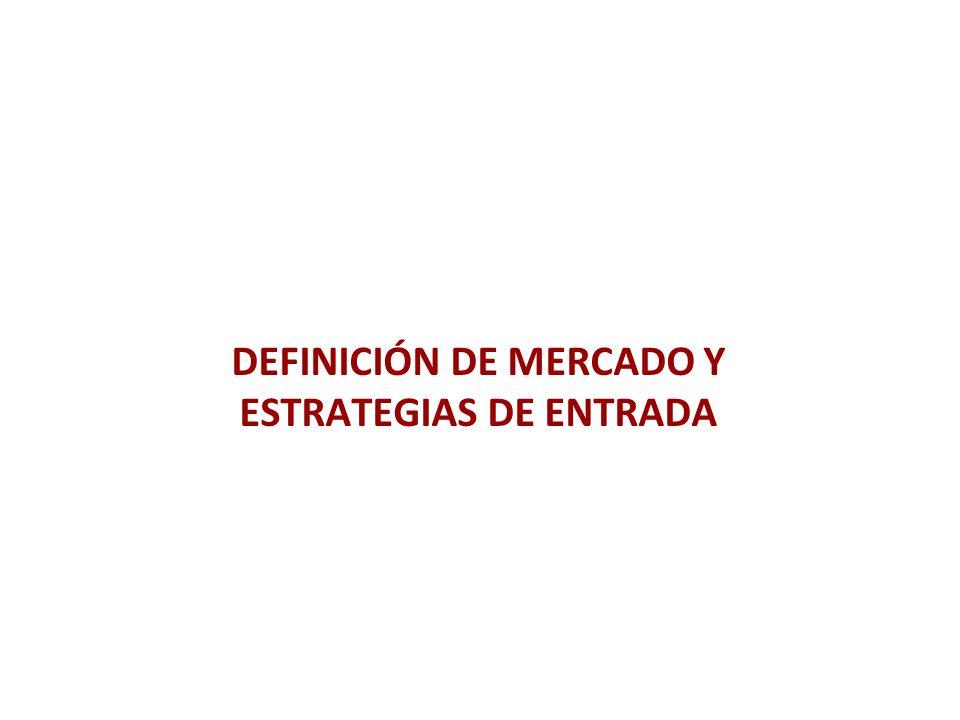 RECOMENDACIONES PARA LANZAMIENTO DE NUEVOS PRODUCTOS 1.