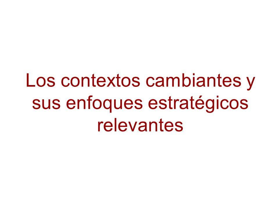 La evolución de las estrategias de mercadotecnia
