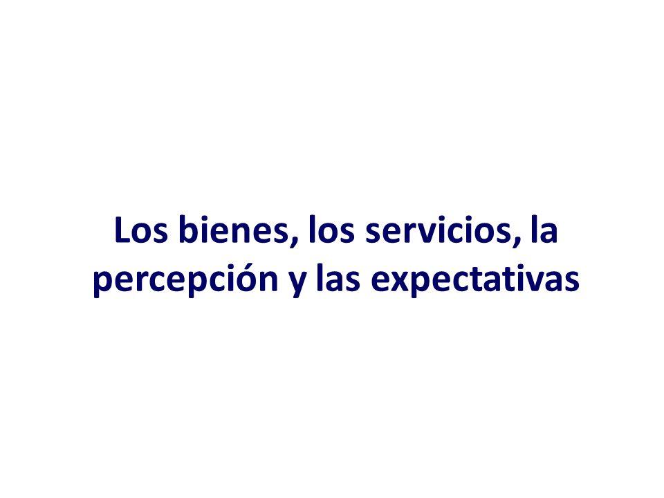 Los tres niveles del producto Beneficio o servicio fundamental Producto ampliado Instalación Servicio post-venta Entrega y crédito Garantía Nombre de