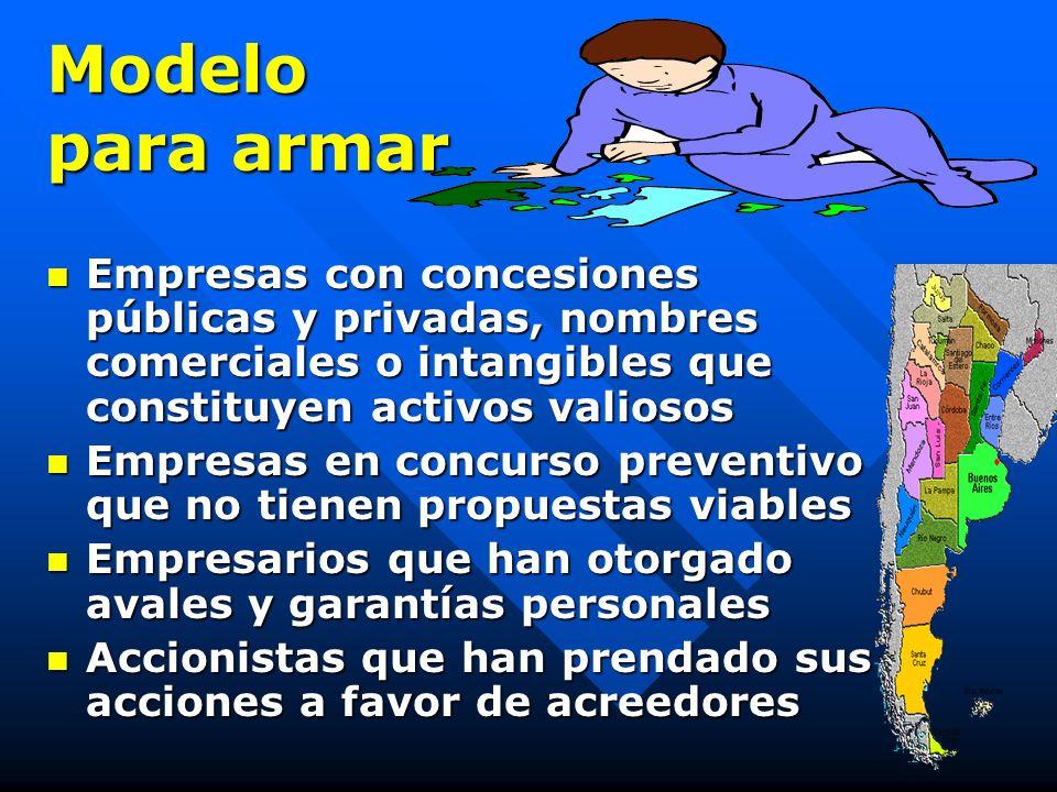 DERECHOS y GARANTÍAS CONSTITUCIONALES VIOLADOS. NORMAS COMPROMETIDAS Disposición de la propiedad (art. 14) Disposición de la propiedad (art. 14) Invio
