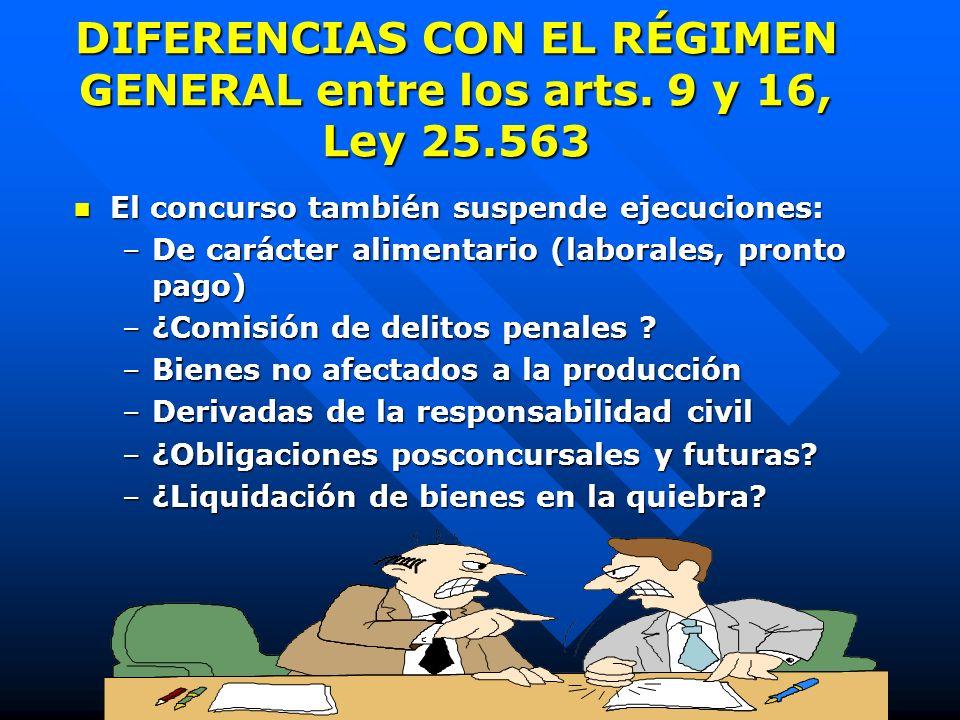 SUSPENSIÓN DE EJECUCIONES (arts. 9 y 16 Ley 25.563) Judiciales y extrajudiciales Judiciales y extrajudiciales Hipotecarias y prendarias de cualquier o