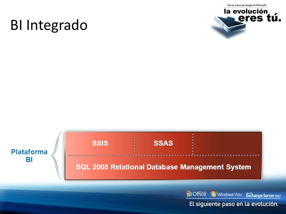 BI Integrado SQL 2005 Relational Database Management System Plataforma BI SSISSSAS