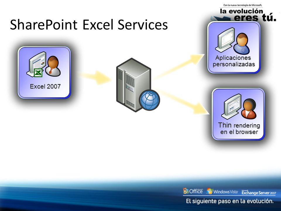 SharePoint Excel Services Thin rendering en el browser Aplicaciones personalizadas Excel 2007