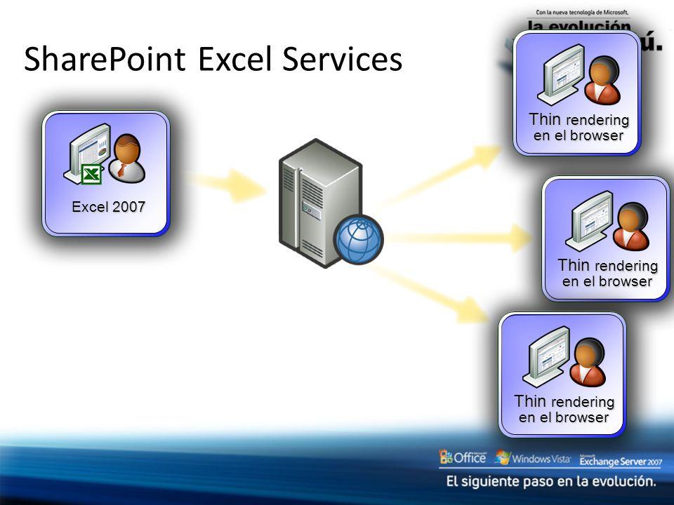 SharePoint Excel Services Thin rendering en el browser Excel 2007