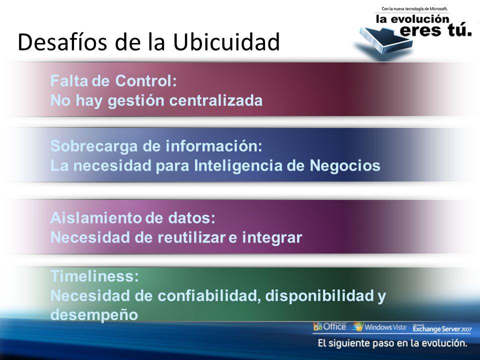 Desafíos de la Ubicuidad Falta de Control: No hay gestión centralizada Sobrecarga de información: La necesidad para Inteligencia de Negocios Aislamien