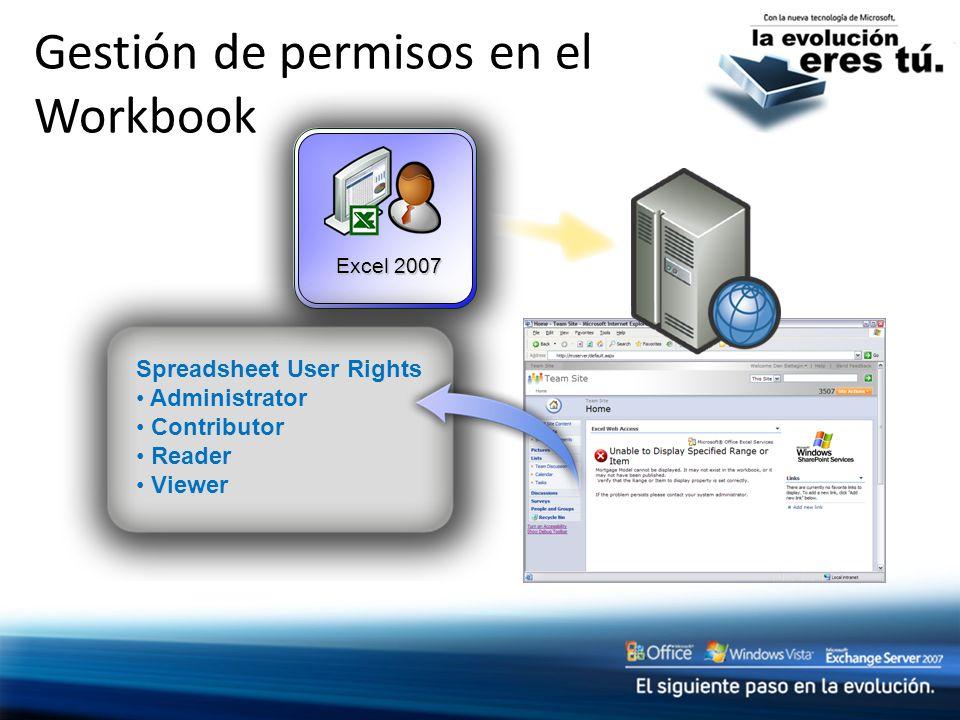 Gestión de permisos en el Workbook Excel 2007 Spreadsheet User Rights Administrator Contributor Reader Viewer