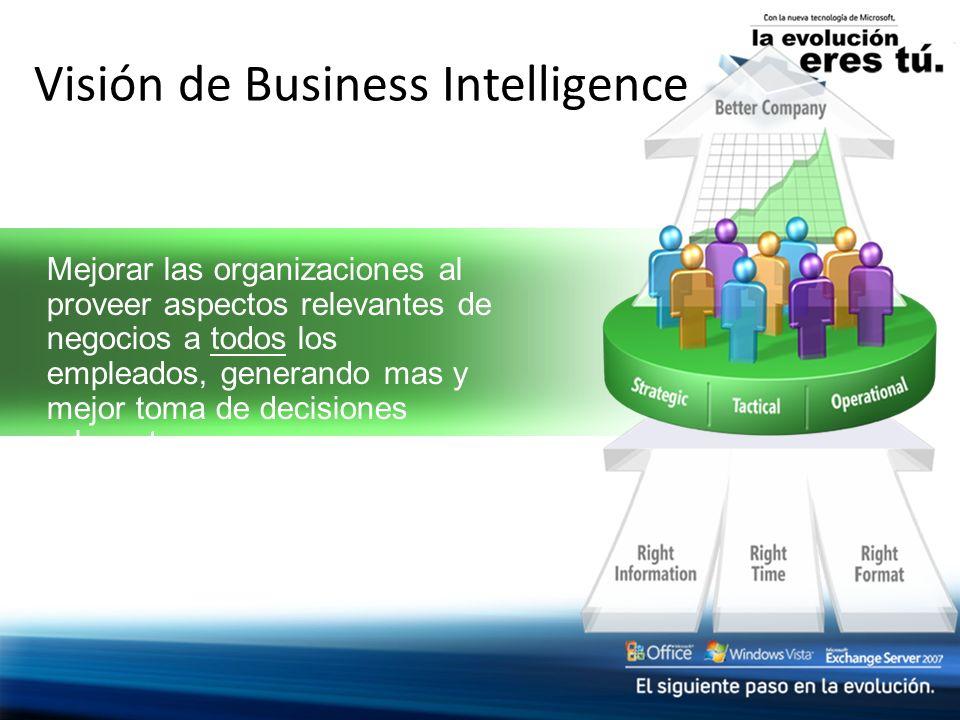 Mejorar las organizaciones al proveer aspectos relevantes de negocios a todos los empleados, generando mas y mejor toma de decisiones relevantes Visió