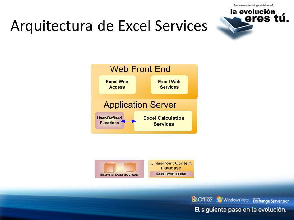 Arquitectura de Excel Services