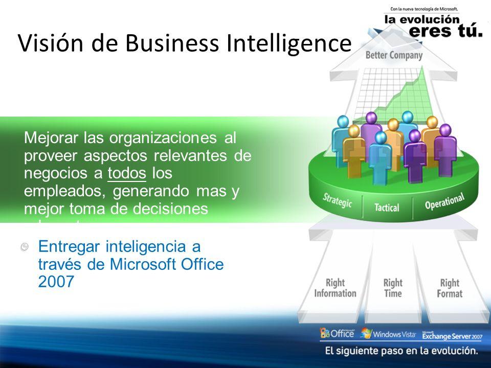 Entregar inteligencia a través de Microsoft Office 2007 Visión de Business Intelligence Mejorar las organizaciones al proveer aspectos relevantes de n