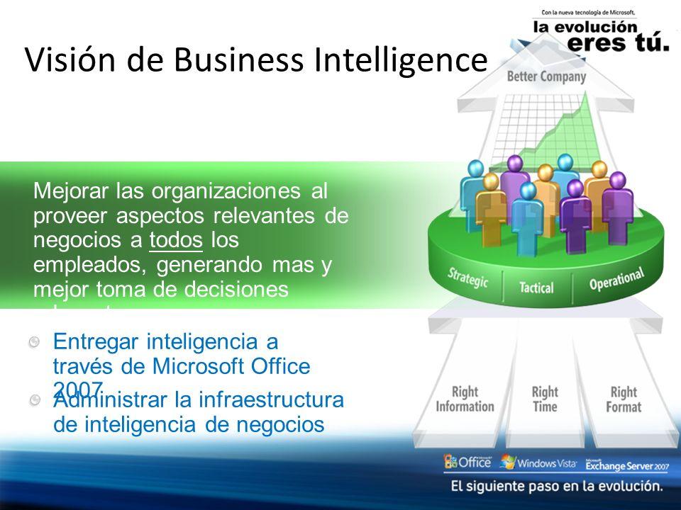 Entregar inteligencia a través de Microsoft Office 2007 Visión de Business Intelligence Administrar la infraestructura de inteligencia de negocios Mej