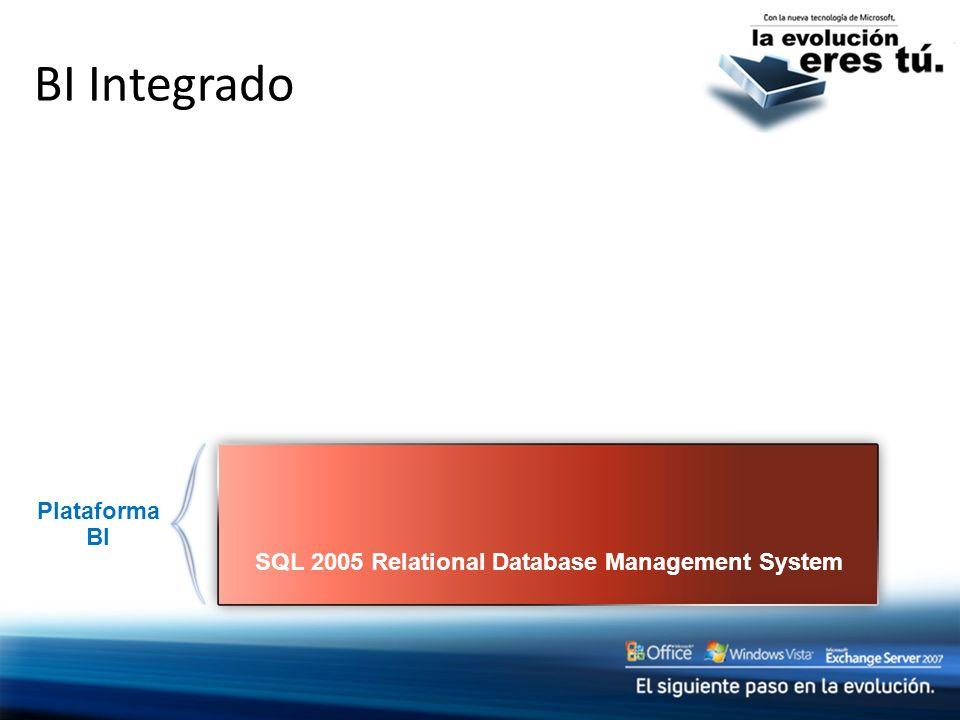BI Integrado SQL 2005 Relational Database Management System Plataforma BI