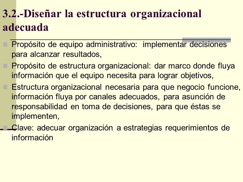 3.2.-Diseñar la estructura organizacional adecuada Puede ser difícil cambiar negocio, estrategias, sistemas, pero no estructura organizacional, Se reestructura organización en base a personal que existe y no a la estrategia, Si negocio no es bueno o la estrategia tampoco, ninguna reorganización dará buenos resultados.