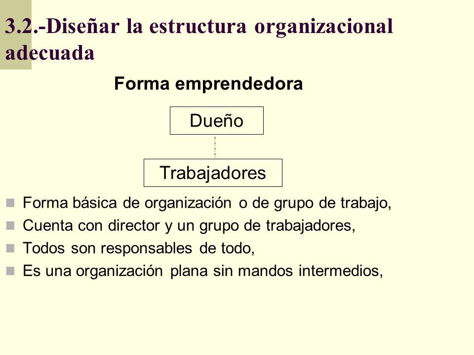 3.2.-Diseñar la estructura organizacional adecuada 1.-Forma emprendedora Vieja forma de organización, orientada al cliente y al producto, Apropiada cuando diversidad entre productos, servicios, mercados, tecnologías, es tan reducida que no requiere especialización, Ejemplo: pequeña granja, tienda de abarrotes, boutique,