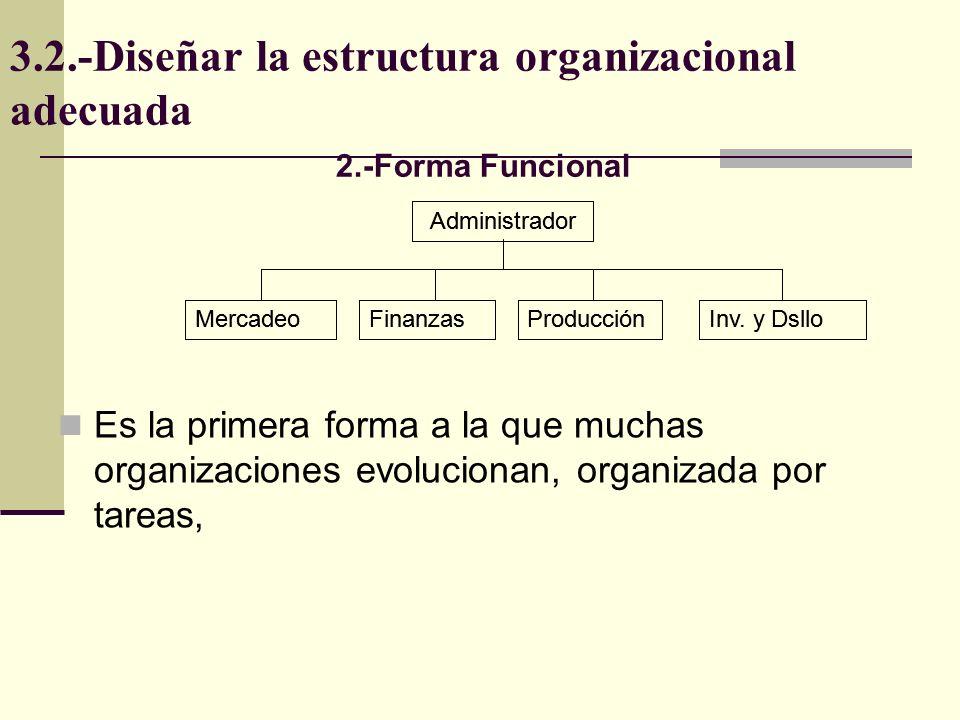 3.2.-Diseñar la estructura organizacional adecuada Tareas de creación, producción, ventas, finanzas, son de tal grado de especialización, que requieren distintas personas para realizarlas, Las especializaciones se agrupan por funciones, como el mercadeo, finanzas, producción, Investigación y desarrollo, administración, etc.