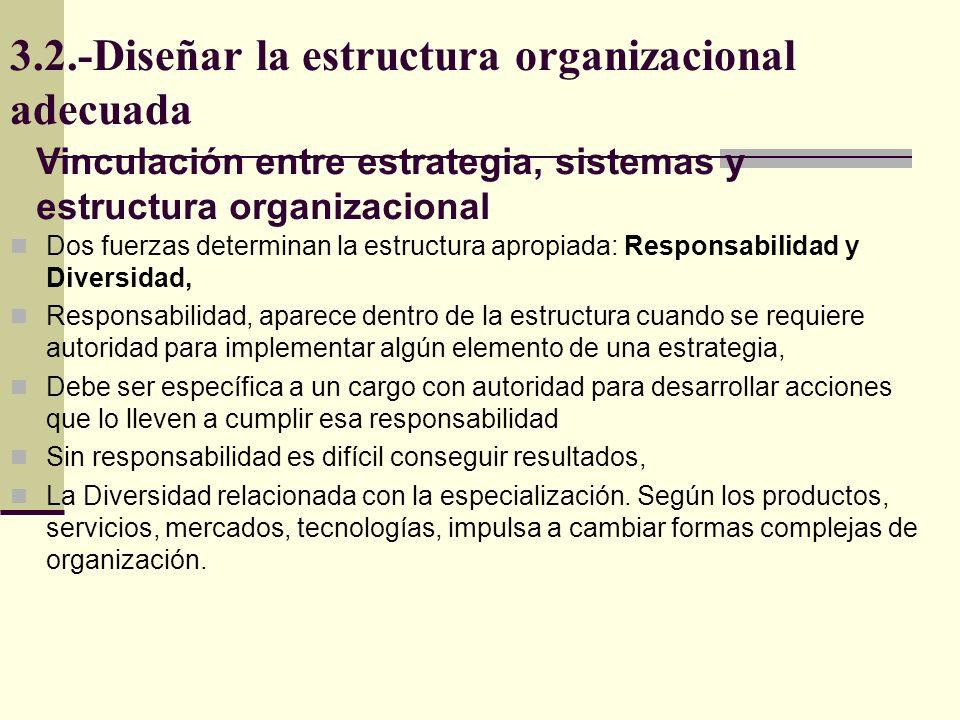 3.2.-Diseñar la estructura organizacional adecuada Dos fuerzas determinan la estructura apropiada: Responsabilidad y Diversidad, Responsabilidad, apar