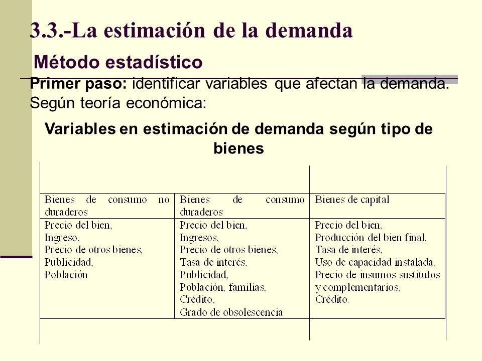 3.3.-La estimación de la demanda Variables en estimación de demanda según tipo de bienes Primer paso: identificar variables que afectan la demanda. Se