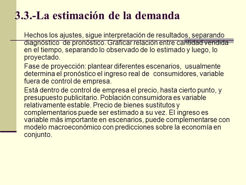 3.3.-La estimación de la demanda Hechos los ajustes, sigue interpretación de resultados, separando diagnóstico de pronóstico. Graficar relación entre