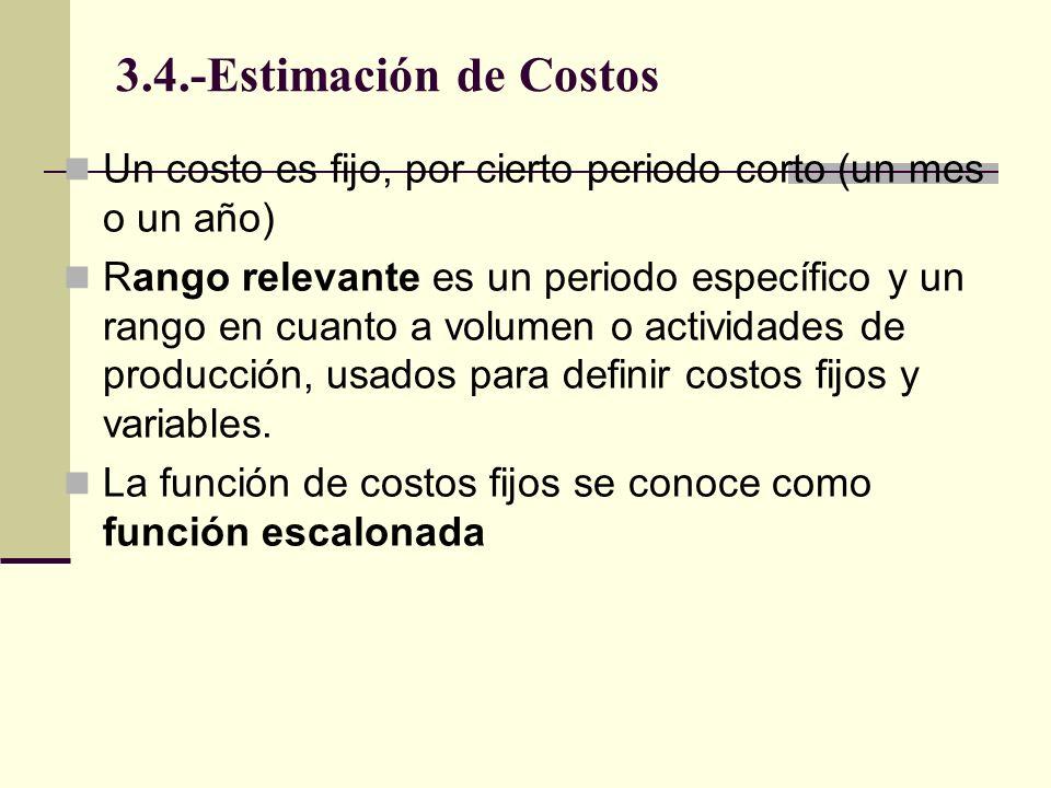 3.4.-Estimación de Costos Un costo es fijo, por cierto periodo corto (un mes o un año) Rango relevante es un periodo específico y un rango en cuanto a