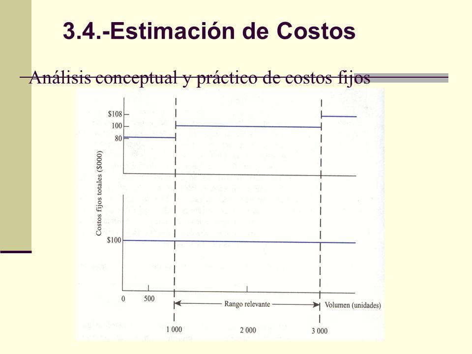 Existen cuatro métodos para estimar costos: el intuitivo o costo incremental, el estadístico, o de Análisis de regresión el ingenieril, el Análisis de cuentas, Gráficas de dispersión (ajuste óptico), Método de punto alto y punto bajo, La elección depende de seriedad y del objetivo de la estimación o decisión a tomar.