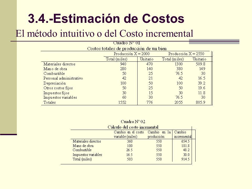 El método estadístico Analiza comportamiento de costos en forma más científica.
