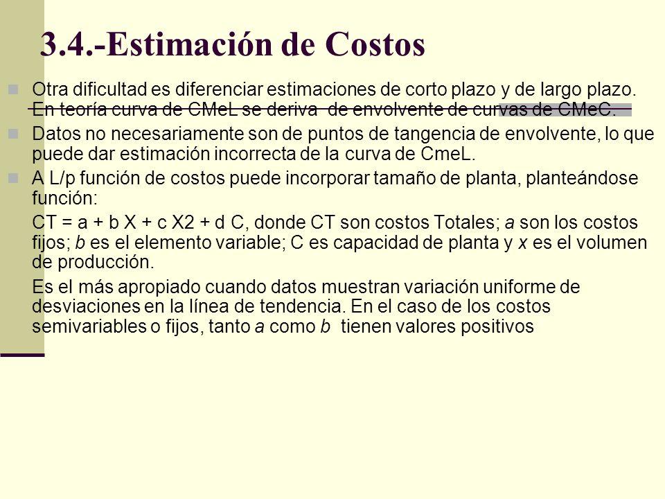 3.4.-Estimación de Costos El método ingenieril Enfatiza el costo necesario para producir un bien terminado usando las instalaciones de la empresa con la mayor eficiencia.