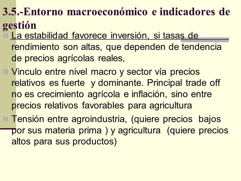 3.5.-Entorno macroeconómico e indicadores de gestión La estabilidad favorece inversión, si tasas de rendimiento son altas, que dependen de tendencia d