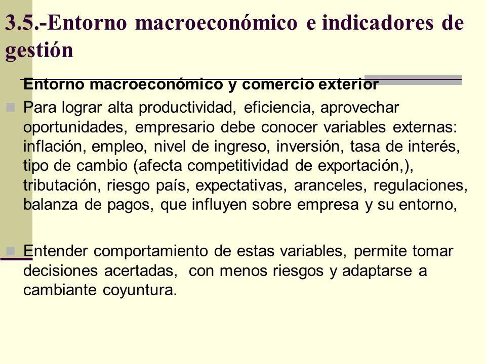 3.5.-Entorno macroeconómico e indicadores de gestión Entorno macroeconómico y comercio exterior Para lograr alta productividad, eficiencia, aprovechar