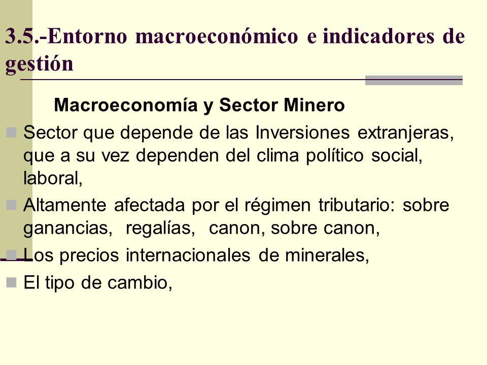 3.5.-Entorno macroeconómico e indicadores de gestión Macroeconomía y Sector Minero Sector que depende de las Inversiones extranjeras, que a su vez dep