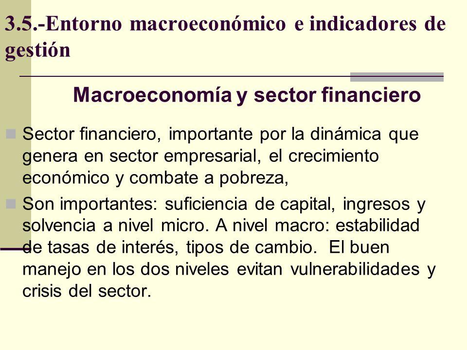 3.5.-Entorno macroeconómico e indicadores de gestión Sector financiero, importante por la dinámica que genera en sector empresarial, el crecimiento ec