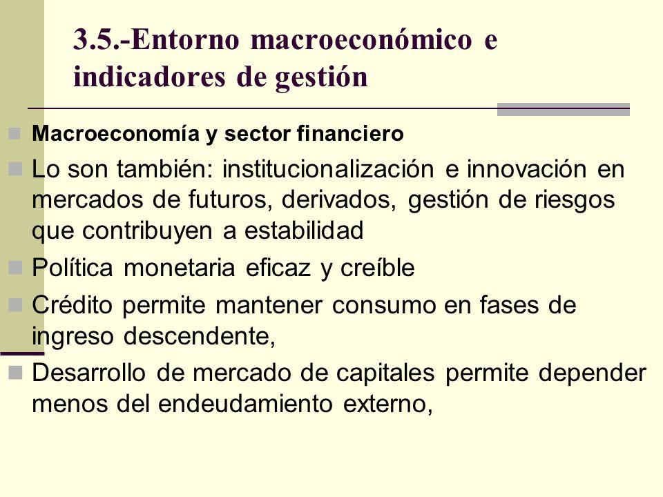 3.5.-Entorno macroeconómico e indicadores de gestión Indicadores de gestión Son los principales medios con que cuentan los empresarios y directivos para asegurarse de que la marcha de la empresa es correcta, que las diferentes áreas van en la dirección indicada, tan importantes para el desempeño de las organizaciones.
