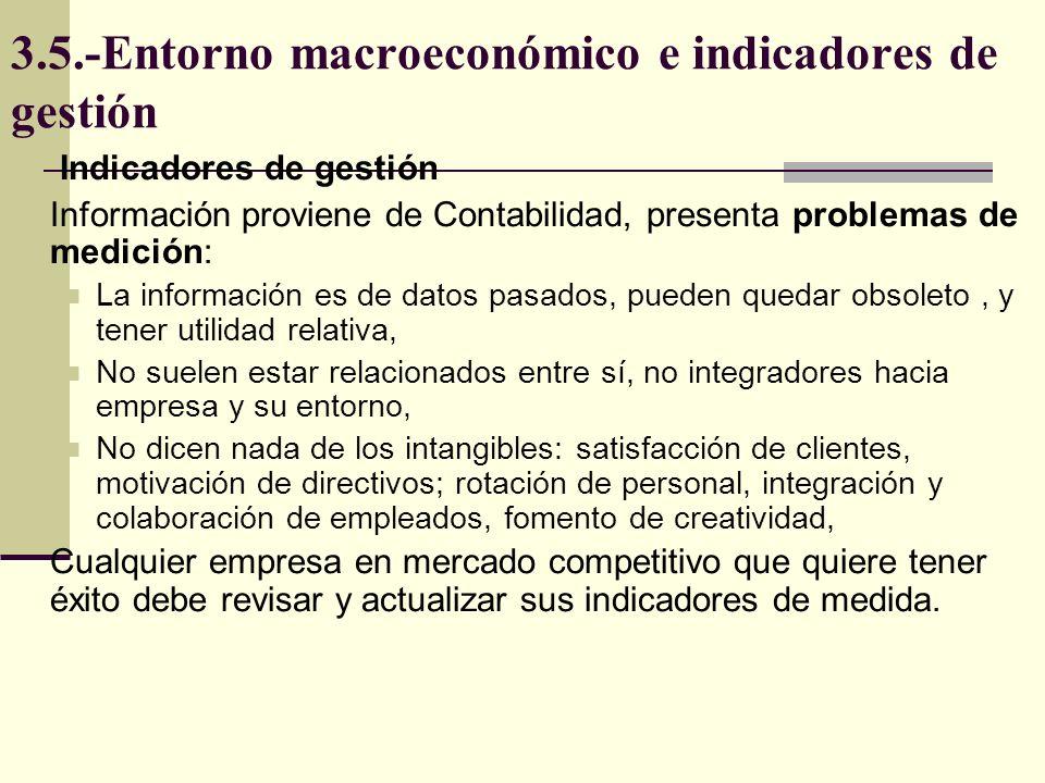 3.5.-Entorno macroeconómico e indicadores de gestión Indicadores de gestión Información proviene de Contabilidad, presenta problemas de medición: La i