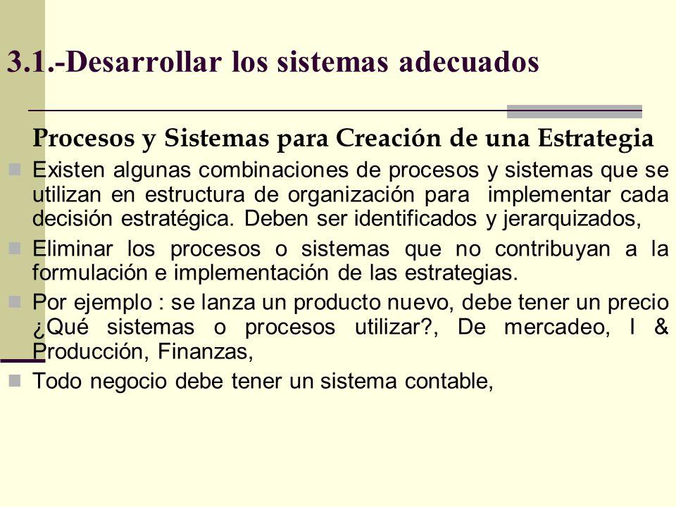 3.1.-Desarrollar los sistemas adecuados Procesos y Sistemas para Creación de una Estrategia Existen algunas combinaciones de procesos y sistemas que s