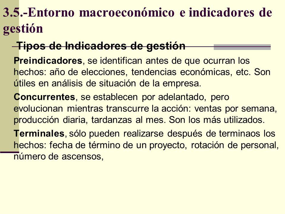 3.5.-Entorno macroeconómico e indicadores de gestión Tipos de Indicadores de gestión Preindicadores, se identifican antes de que ocurran los hechos: a