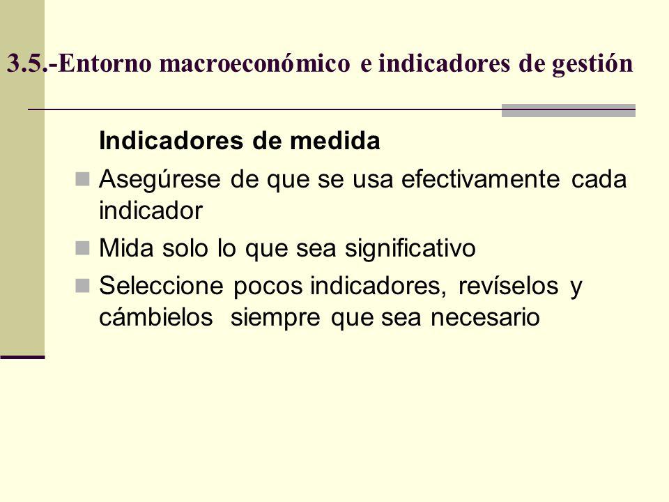 3.5.-Entorno macroeconómico e indicadores de gestión Indicadores de medida Asegúrese de que se usa efectivamente cada indicador Mida solo lo que sea s