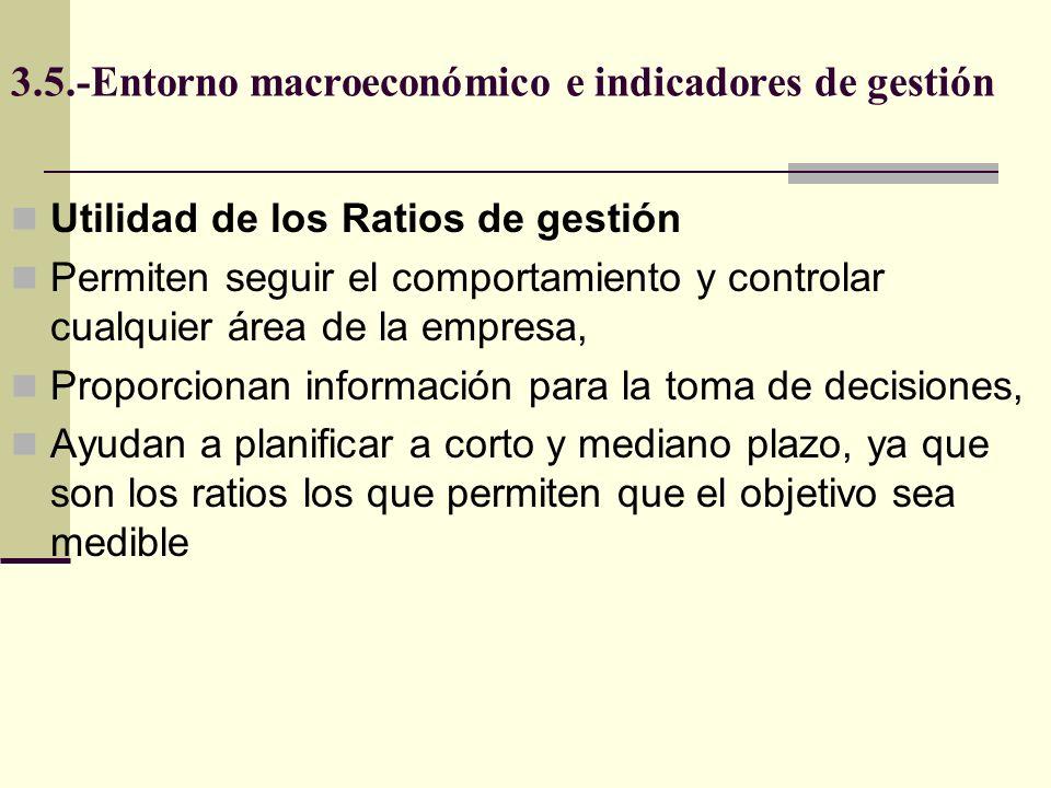 Ejemplos de Ratios de Gestión ÁREA DE RESULTADOS RATIO: INDICADOR DE MEDIDA Nivel de producciónProducción real/Producción prevista ProducciónProducción por producto/Producción real Rechazos producidosUnidades rechazadas/Unidades fabricadas Área de Producción 3.5.-Entorno macroeconómico e indicadores de gestión