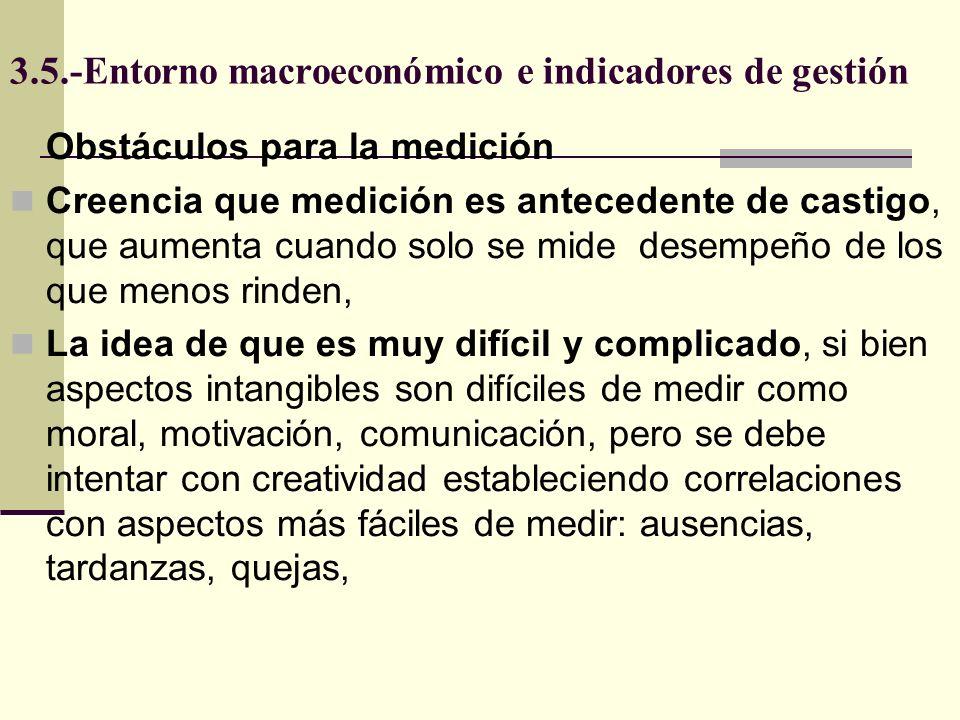 3.5.-Entorno macroeconómico e indicadores de gestión Obstáculos para la medición Creencia que medición es antecedente de castigo, que aumenta cuando s