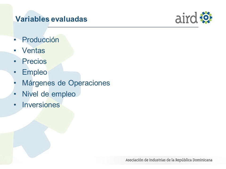 Variables evaluadas Producción Ventas Precios Empleo Márgenes de Operaciones Nivel de empleo Inversiones