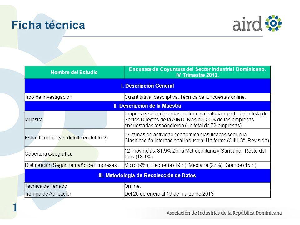 1 Ficha técnica Nombre del Estudio Encuesta de Coyuntura del Sector Industrial Dominicano. IV Trimestre 2012. I. Descripción General Tipo de Investiga