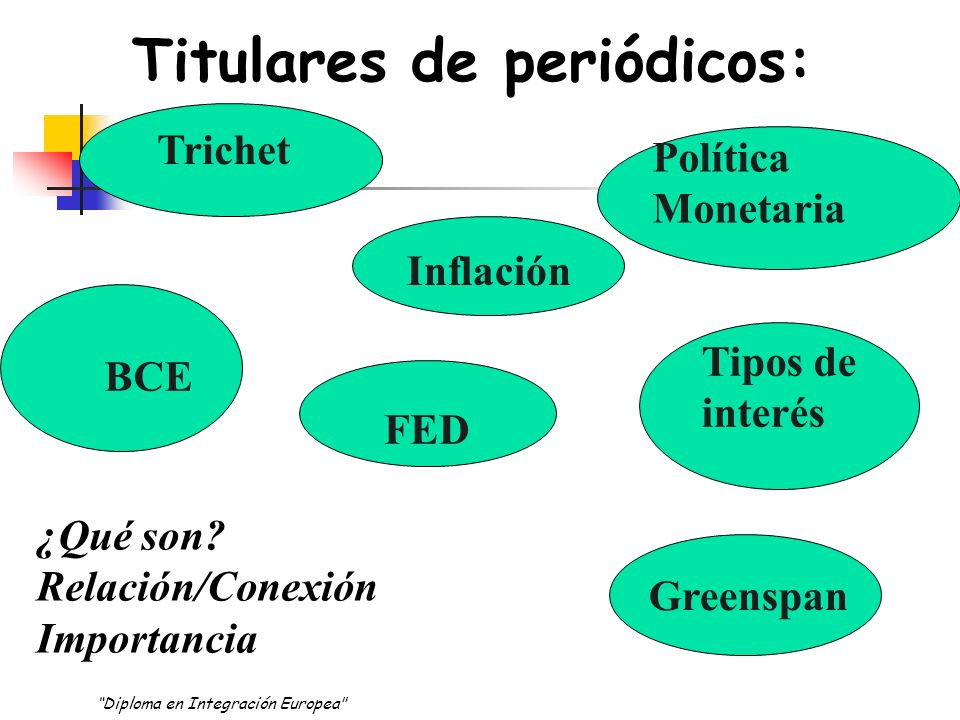 La INFLACIÓN como Objetivo Económico El Estado de salud de la economía: Análisis de un conjunto de indicadores Entre ellos: Medidas relativas a la Inflación.