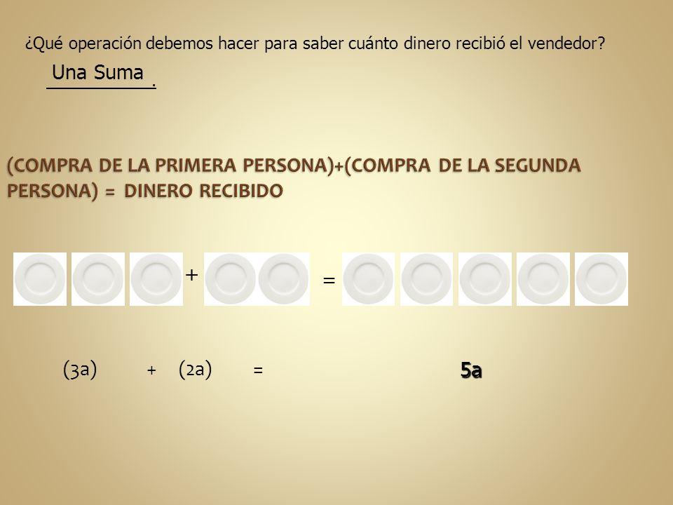 (3a) + (2a) = + = 5a ¿Qué operación debemos hacer para saber cuánto dinero recibió el vendedor?. Una Suma